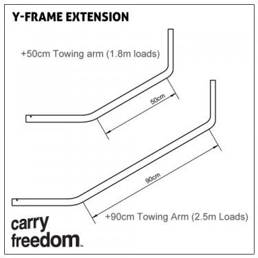 Carry Freedom Extended Tow Arm (Y-series), 90cm