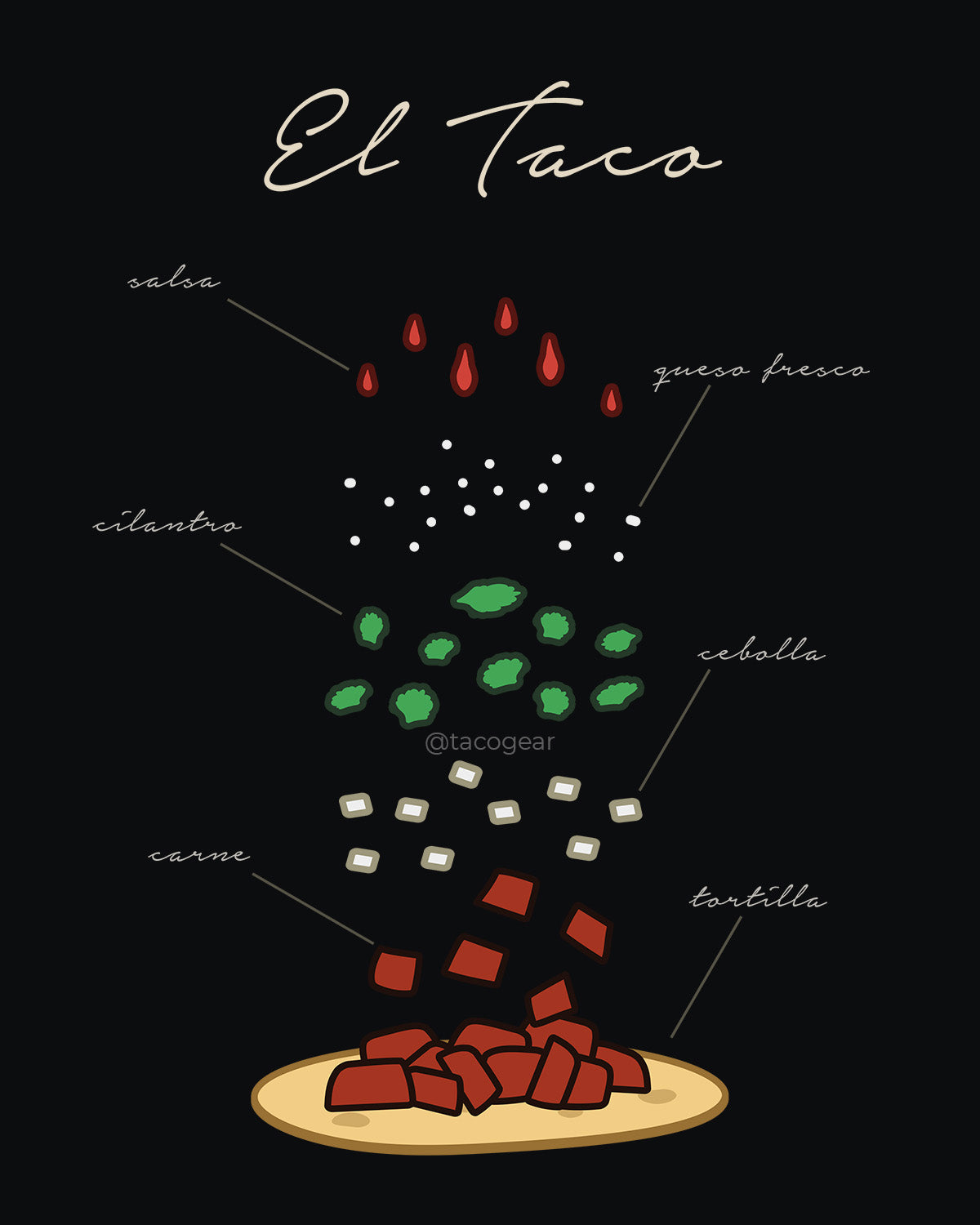 El Taco Elements Shirt - Taco Gear
