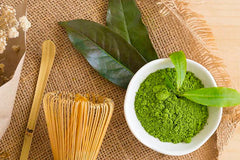 Matcha Green Tea is Great for your organic skin care routine