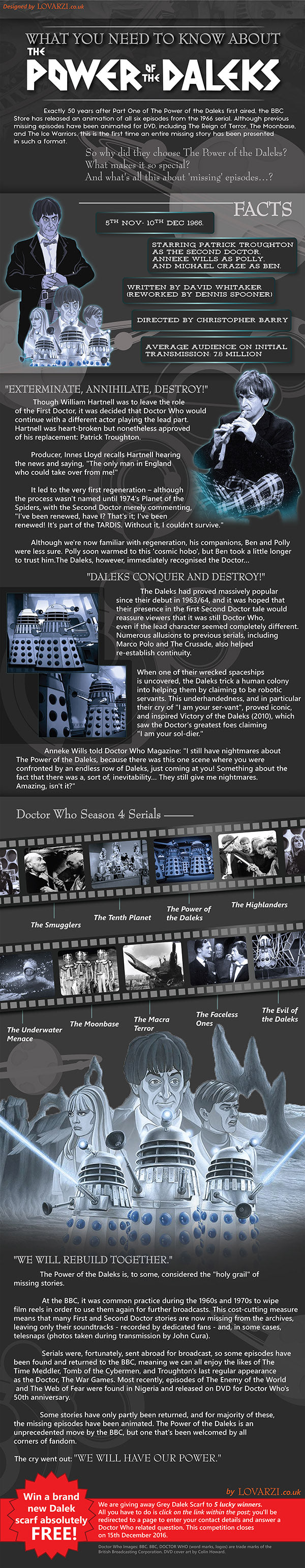 The Power of The Daleks - Free Scarf Offer