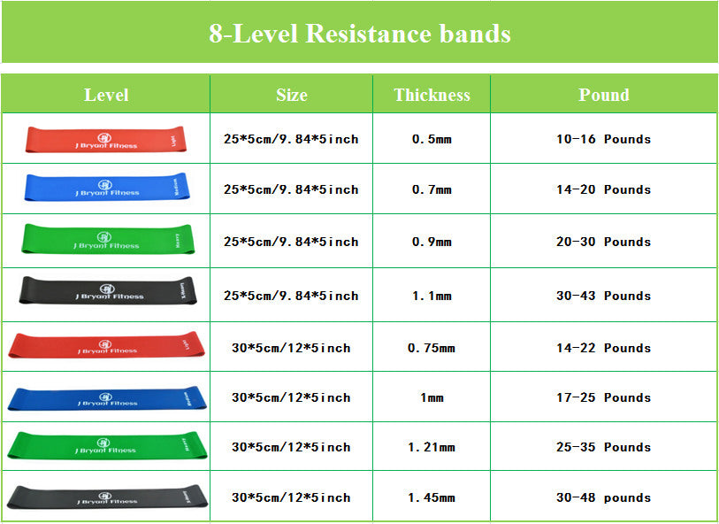 Resistance Band Set 8 Levels Available Latex Gym Strength Training Rubber Loops Bands Fitness CrossFit Equipment Free Shipping