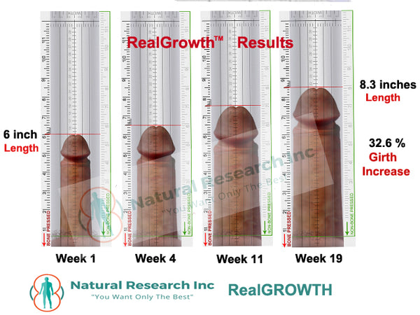 Penis Size Chart In Inches-6932
