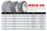 12 x 4.5 Solid Molded Tire/Wheel Assembly, OTR, 105122AWP (12x4.5)