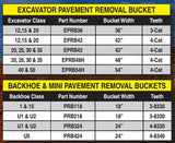 "42"" Pavement Removal Bucket, Werk-Brau (12, 15, 20, 25, 30 & 35 Metric Ton Weight Class Excavators), EPRB42"