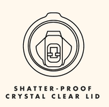 graphic showing shatter proof crystal clear lid