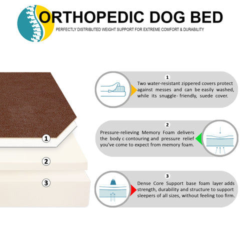 Orthopedic Waterproof Memory Foam Bed With Pillow Brown - Large