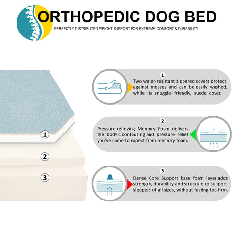 Orthopedic Waterproof Memory Foam Bed With Pillow Grey - Large