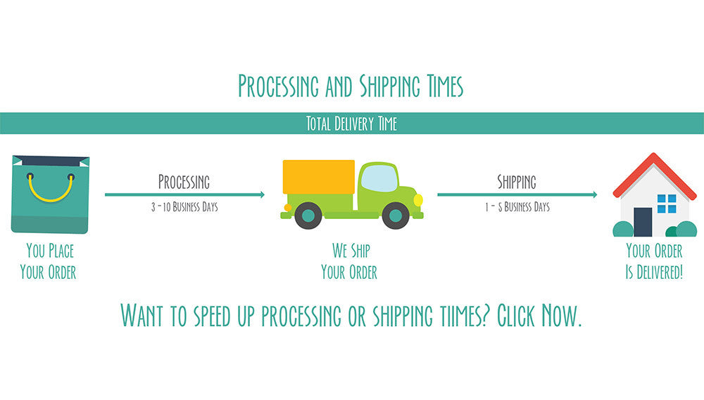 Processing and Shipping Time