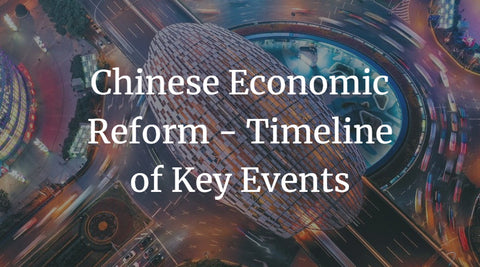 Chinese Economic Reform - Timeline of Key Events