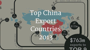 China Export Countries 2013