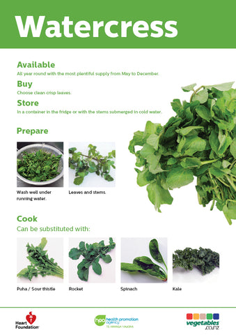 Easy meals with vegetables: Watercress (pads)