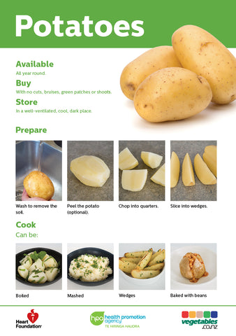 Easy meals with vegetables: Potatoes (pads) A5 Size