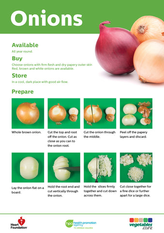 Easy meals with vegetables: Onions (pads)