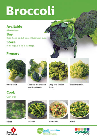 Easy meals with vegetables: Broccoli (pads) A5 Size