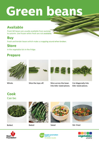 Easy meals with vegetables: Green Beans (pads)