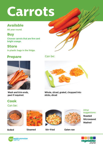 Easy meals with vegetables: Carrots (pads)