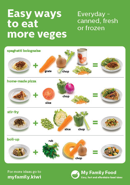 Easy ways to eat more veges & tasty snacks ideas
