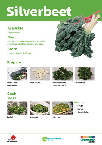 Easy meals with vegetables: Silverbeet (pads)
