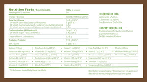 Balanced Meal Shake Chocolate Nutrition Facts