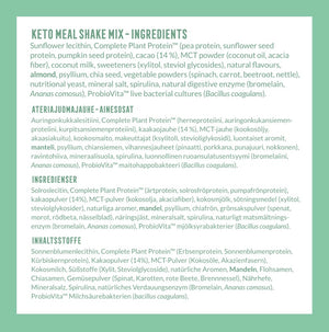 Keto Meal Shake Ingredients
