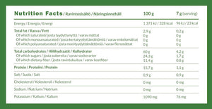 AmbroGreens Nutrition Facts
