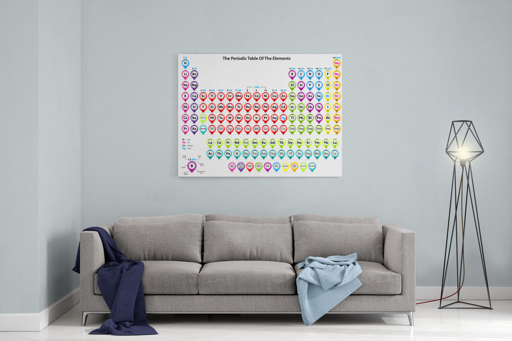 Detailed Periodic Table Of Elements With Cool Color Pointer Shapes Canvas Wall Art Print