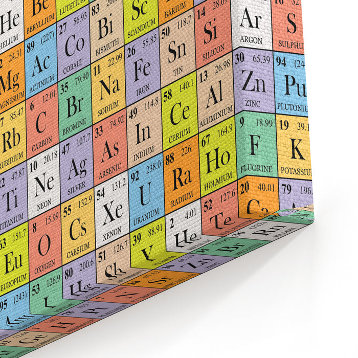 Abstract Periodic Table Vector Illustration Canvas Wall Art Print