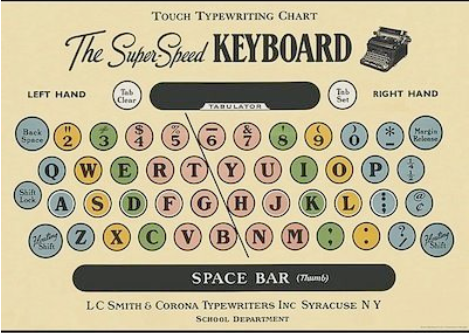 Decorative Paper - Touch Typewriting Chart