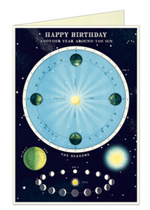 Happy Birthday Astronomy Chart