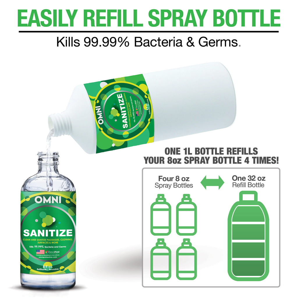Omni Sanitize- Sanitizing & Disinfectant Spray for Hands, Surfaces, Packages and more.