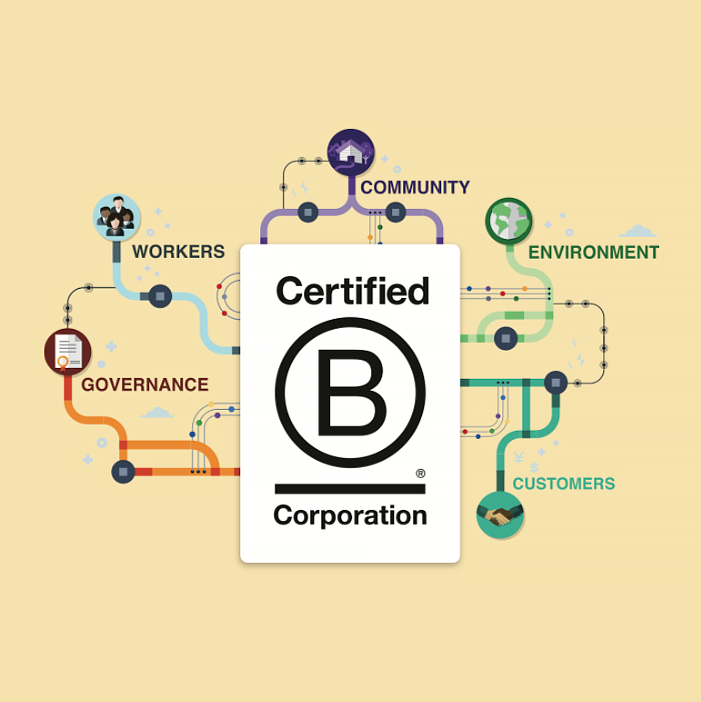 2017 Stash Tea becomes a Certified B Corp, reaffirming our values and commitment to conduct business as a force for good.