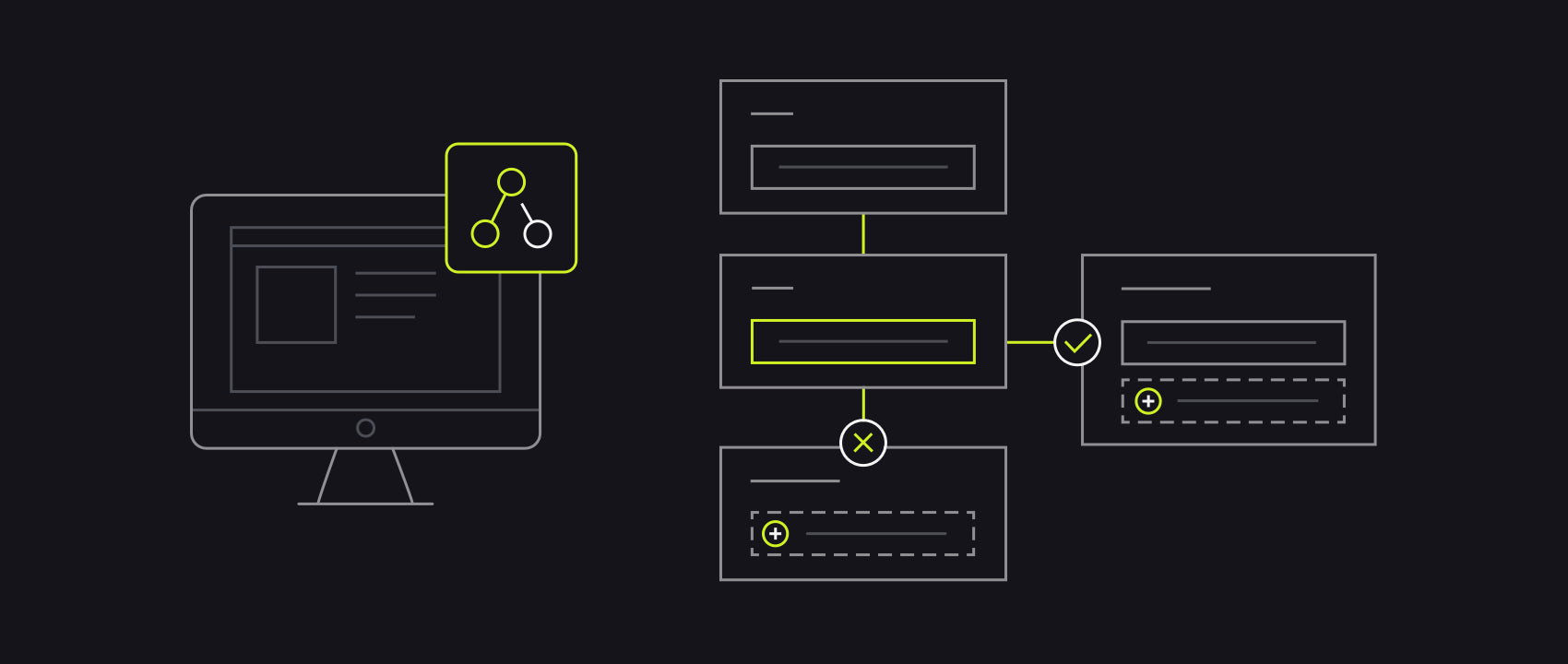 13 Ecommerce Checkout Optimizations to Increase Conversions with Shopify Scripts