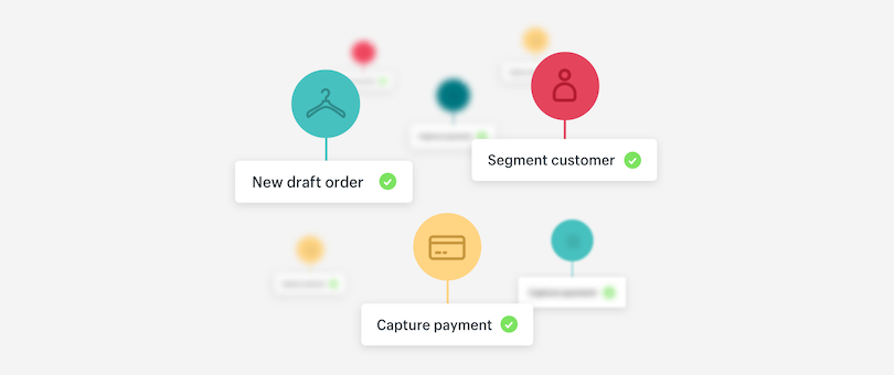 Ecommerce Automation Software: 11 Shopify Flow Workflow Templates