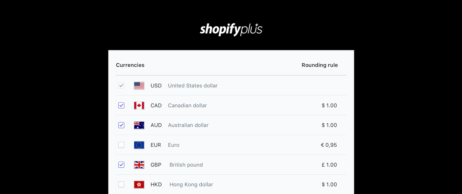 Shopify Payments Multi-Currency