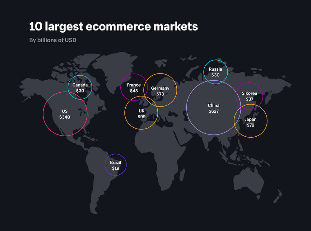 map of the 10 largest ecommerce markets