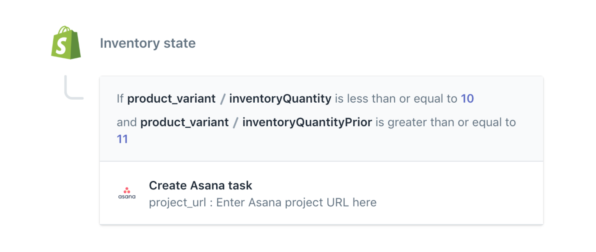 Asana task created ecommerce automation template