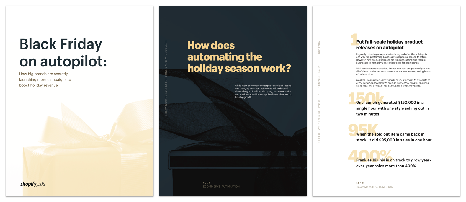 Sample pages on using automation as a holiday ecommerce strategy