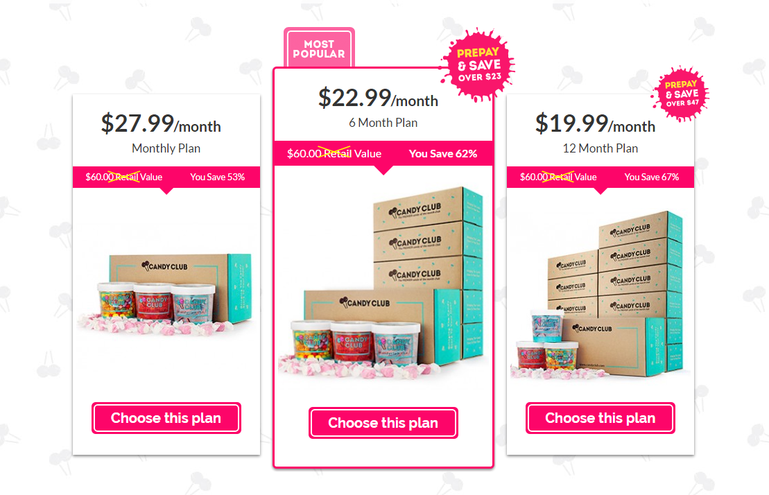 Decoy Pricing: Secret Strategies Your Competitors Use To Get Customers To Spend More