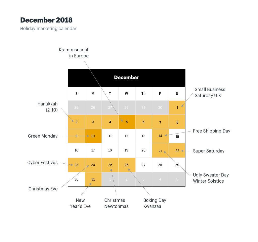 December holiday marketing calendar 2018