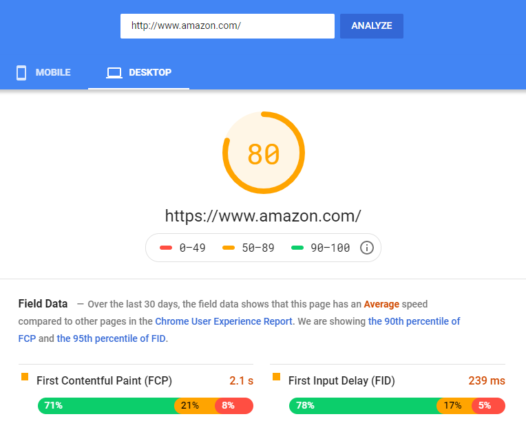A screencapture from PageSpeed Insights showing Amazon's site speed has gone up to 80.