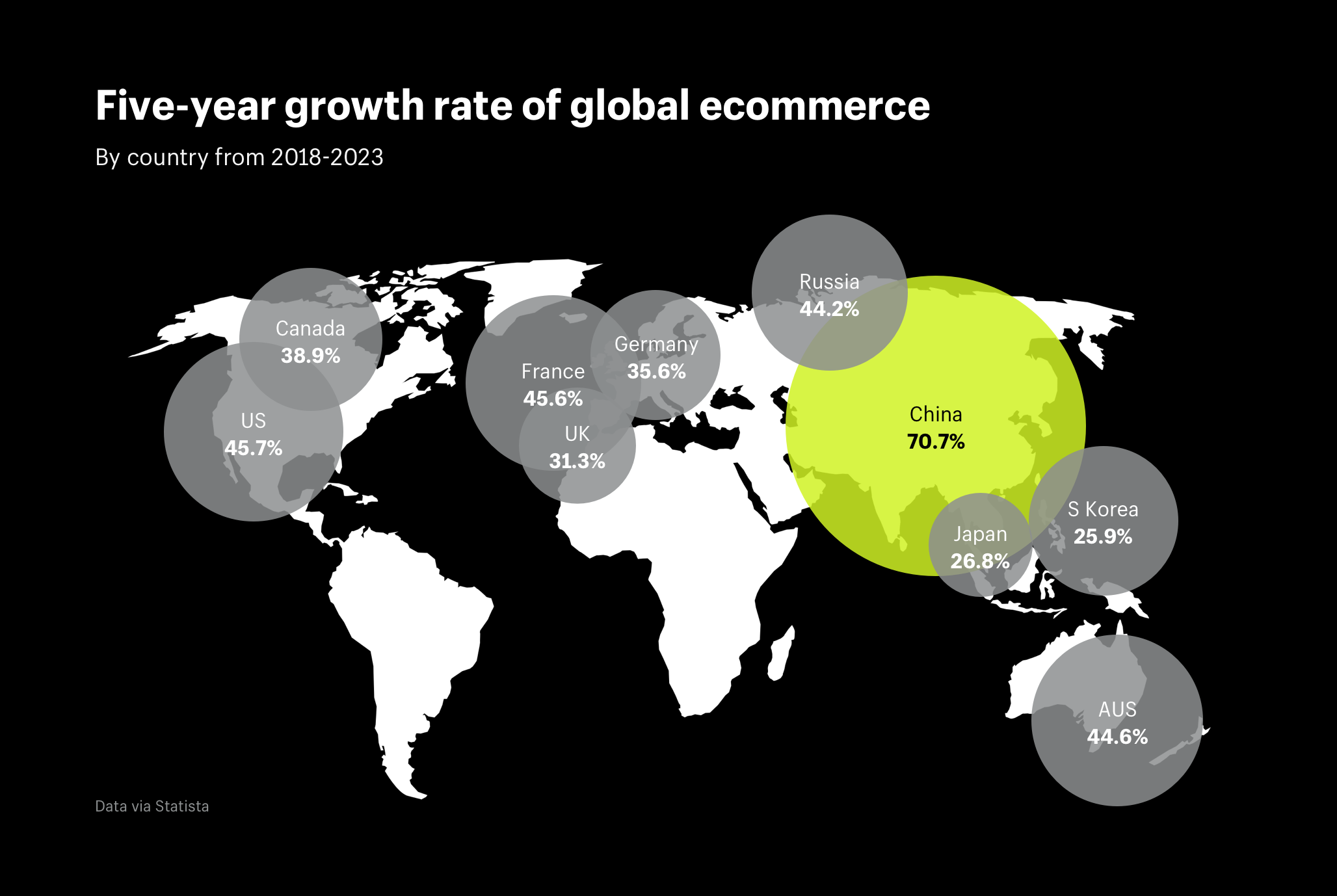 Five-year growth rate of global ecommerce (map)