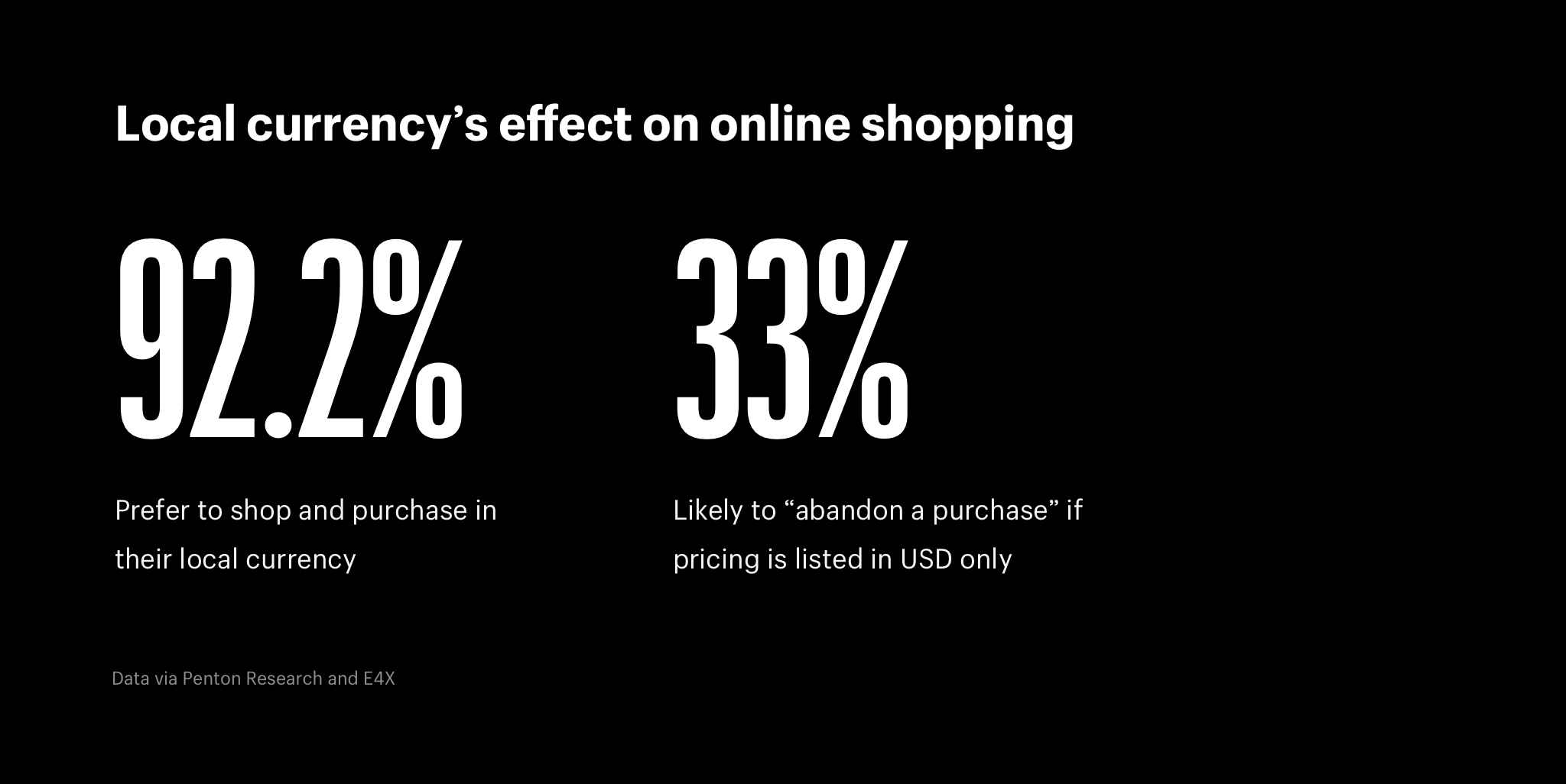 Local currency effect on online shopping