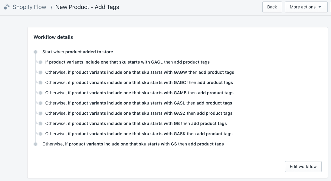 How Good American Turbocharges Sales Using Shopify Flow To Automate Product Tagging & Inventory Flags