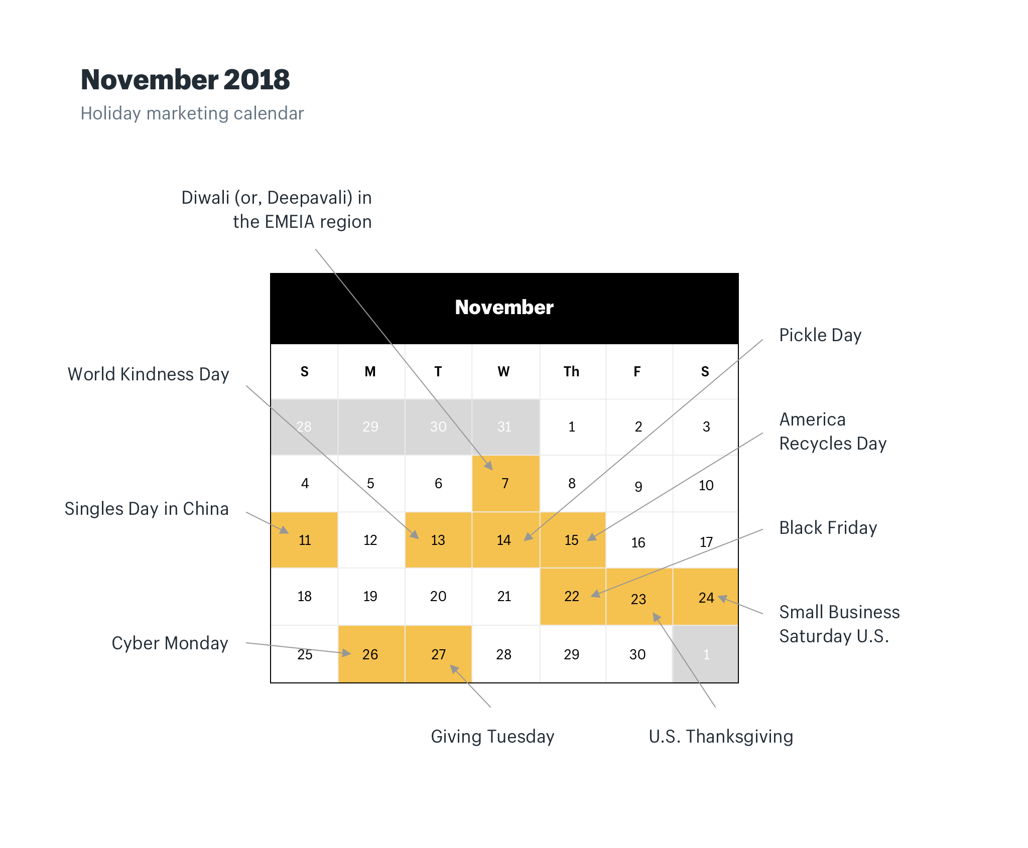 November holiday marketing calendar 2018