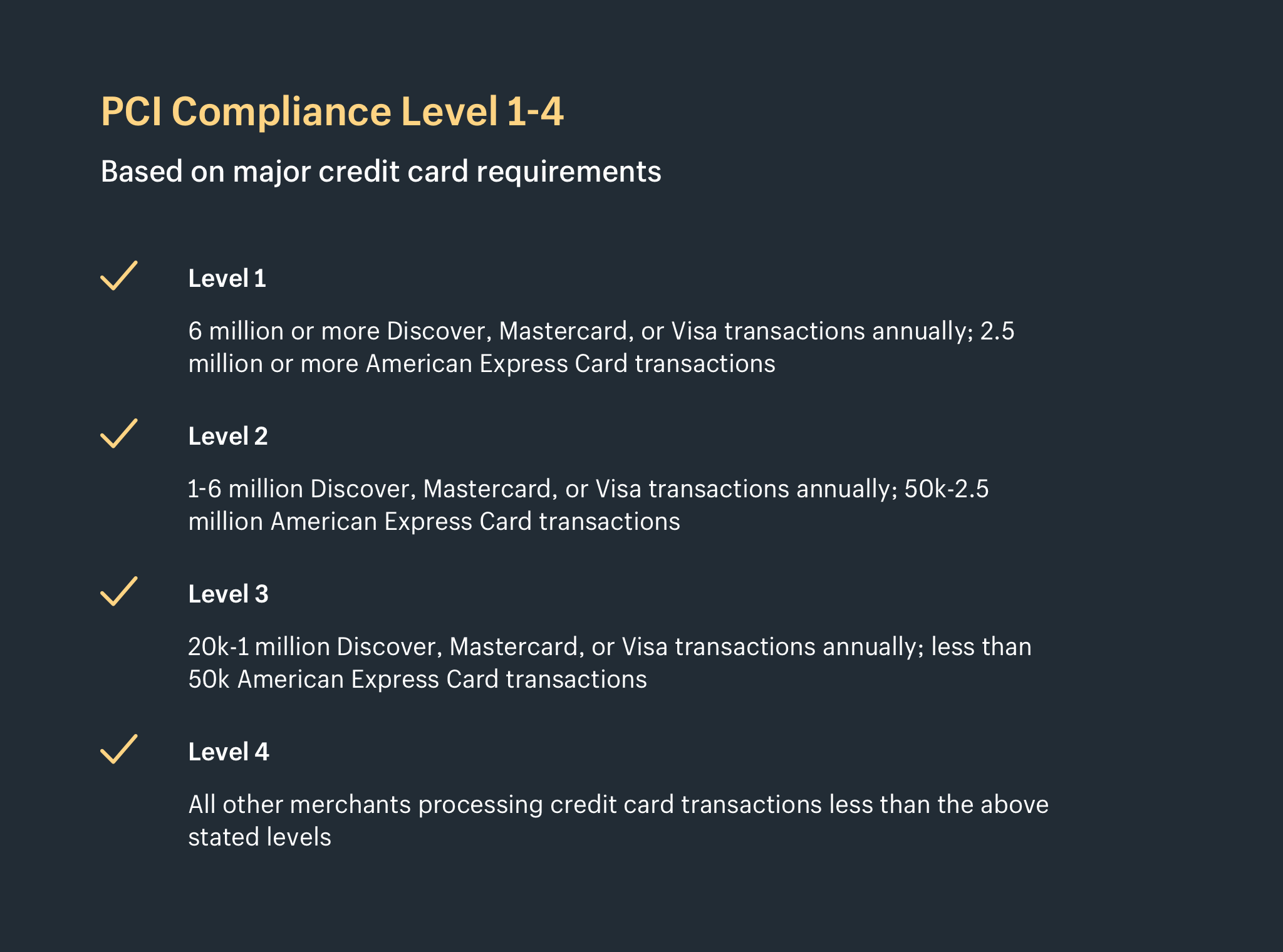 PCI Compliance Level 1-4