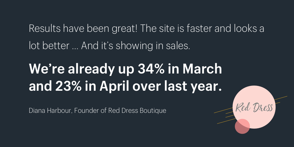 At $15M In Sales Red Dress Boutique Saves $100K & Grew Double Digits Yoy