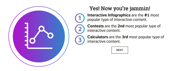 interactive infographics, contests and calculators are among the most interactive content