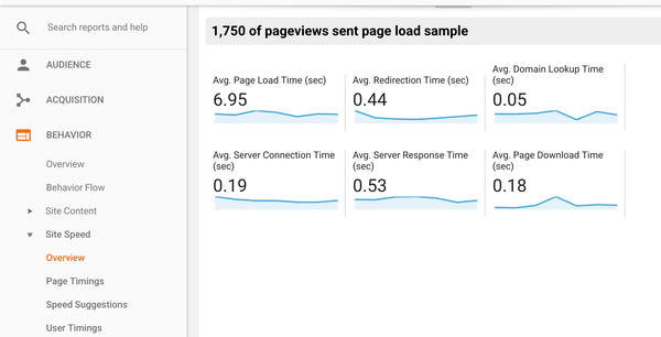 Site speed analytics via Google Analytics