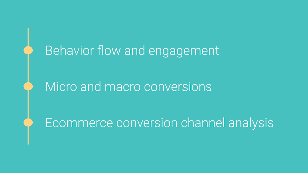 Middle of the funnel metrics for ecommerce data analysis