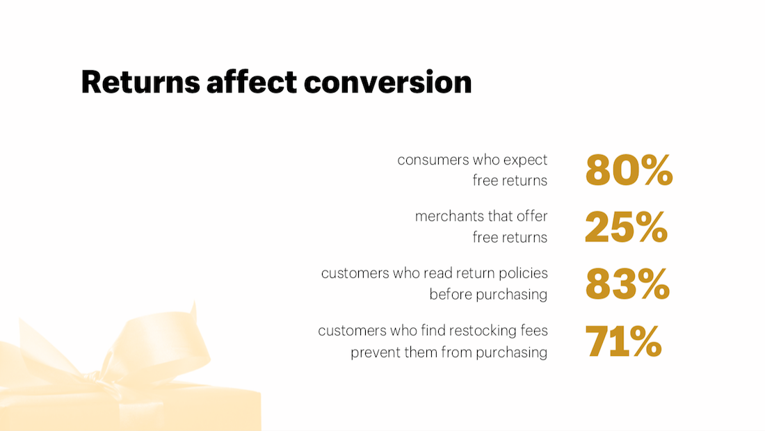 Ecommerce return policies affect conversions